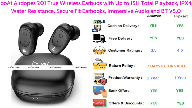 boAt True Wireless Earbuds Airdopes 201 with IPX4 Water Resistance