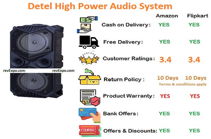 detel high power audio system with wireless mic