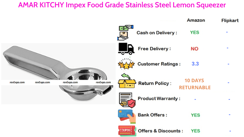 AMAR KITCHY Impex Stainless Steel Food Grade