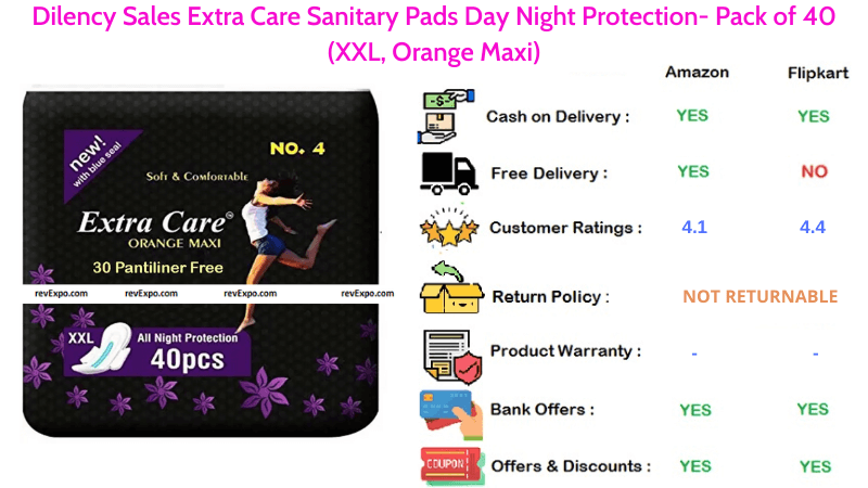 Dilency Sales Day Night Protection Extra Care Sanitary Pads