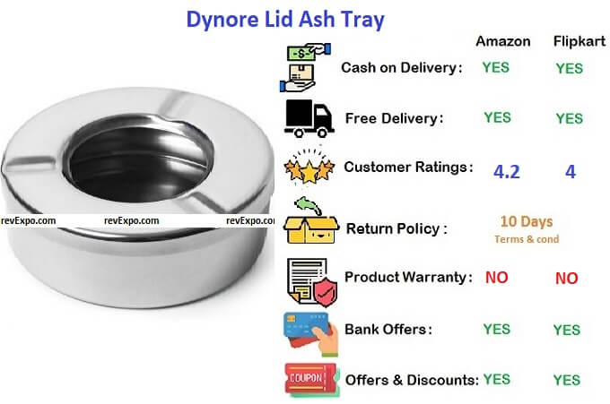 """""""Dynore"""