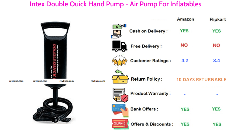 Intex Double Quick Hand Cycle Air Pump For Inflatables