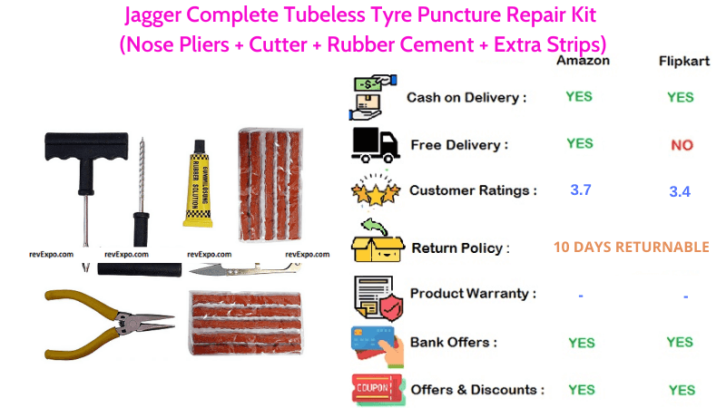 Jagger Complete Tubeless Tyre Puncture Repair Kit with Nose Pliers