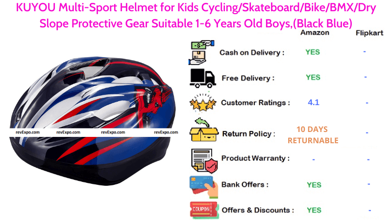 KUYOU Bicycle Helmet for Cycling with Dry Slope Protective