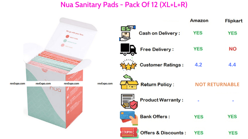 Nua Pack of 12 Sanitary Pads in XL+L+R