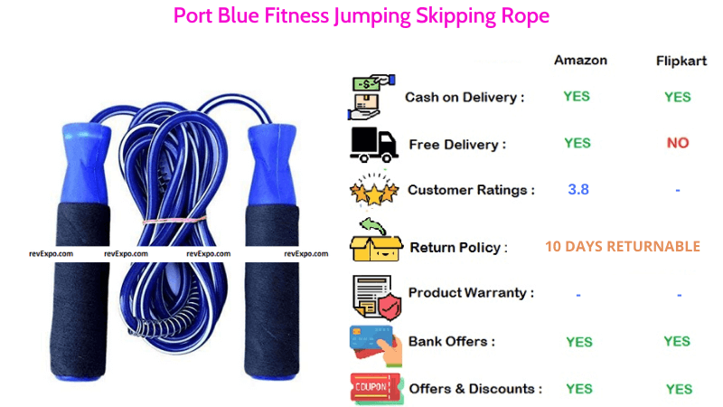 Port Blue Fitness Jumping Skipping Rope
