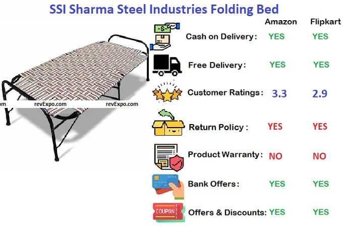 SSI Sharma Steel for students