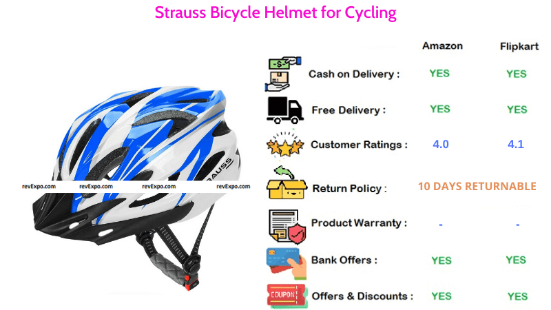Strauss Bicycle Helmet for Cycling