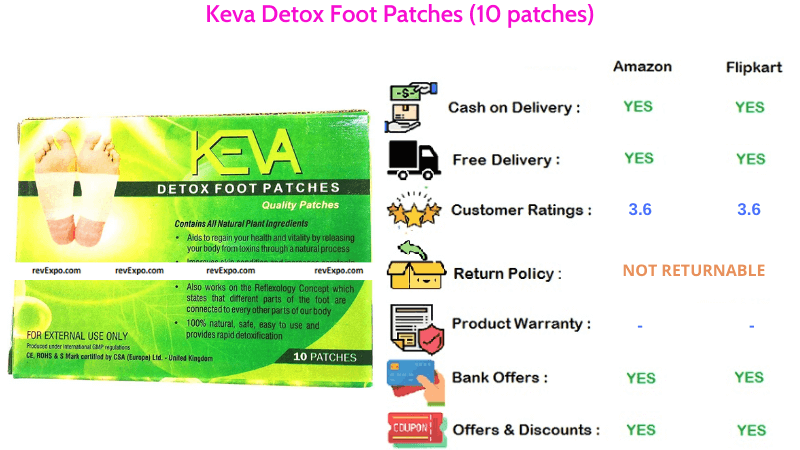 Keva Detox Foot Patches Total 10 Patches