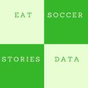 Eat Soccer