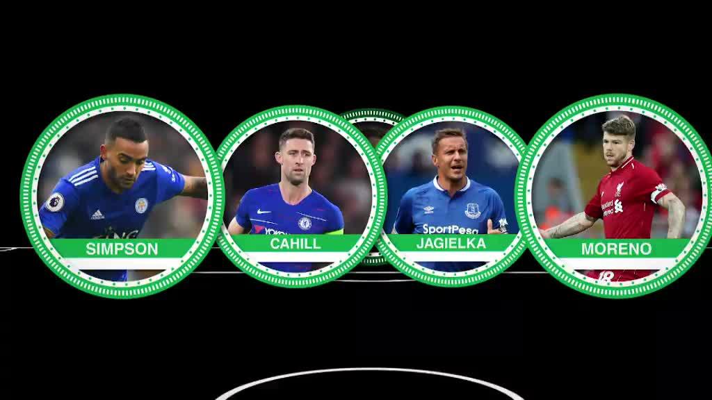Premier League Free XI