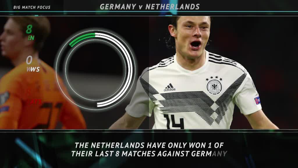 Big Match Focus - Germany v Netherlands