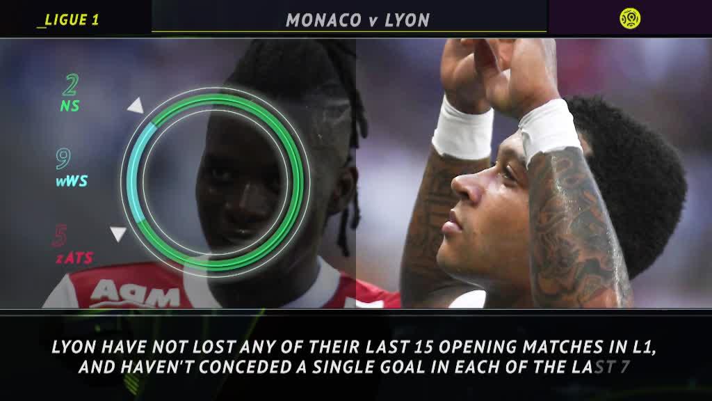 5 Things...Lyon always start strong