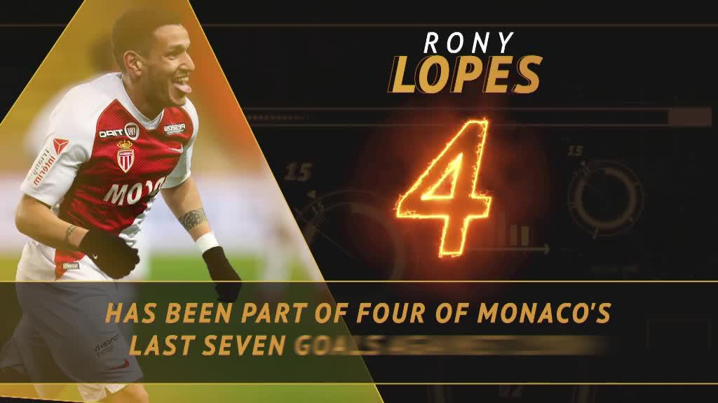 Fantasy Hot or Not_ Lopes loves facing Lyon