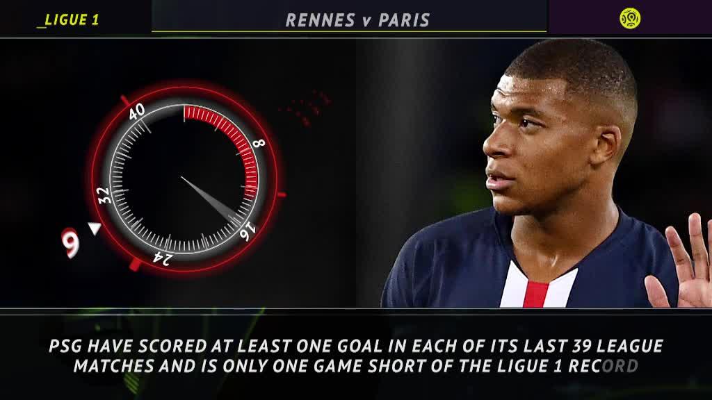 5 Things...PSG to set scoring record?