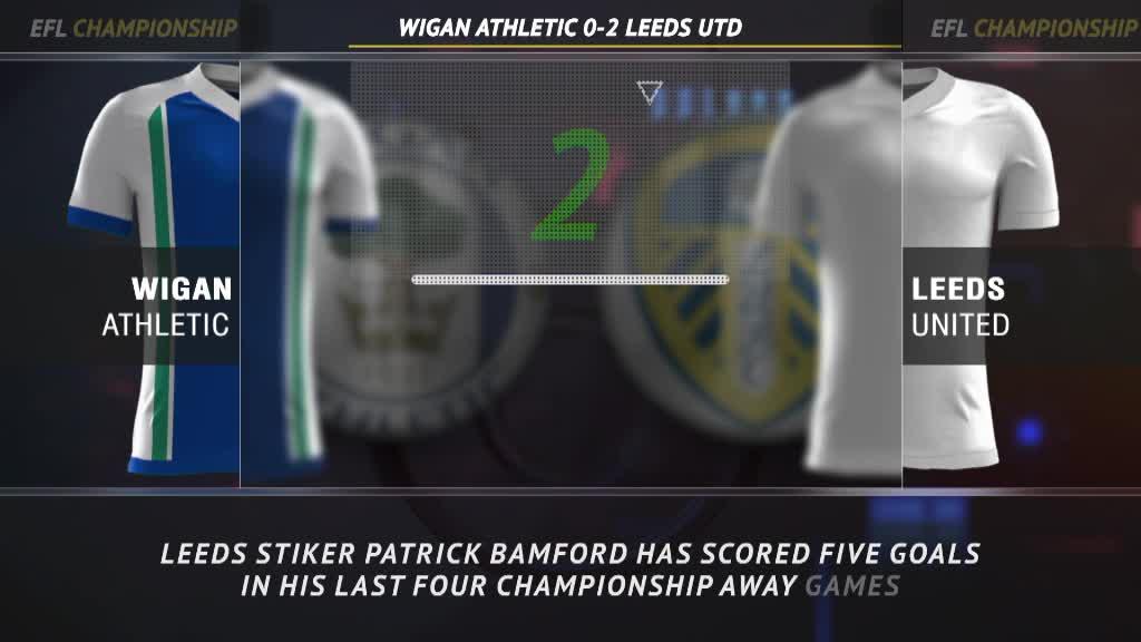 Championship 5 things - Bamford hits goal scoring form