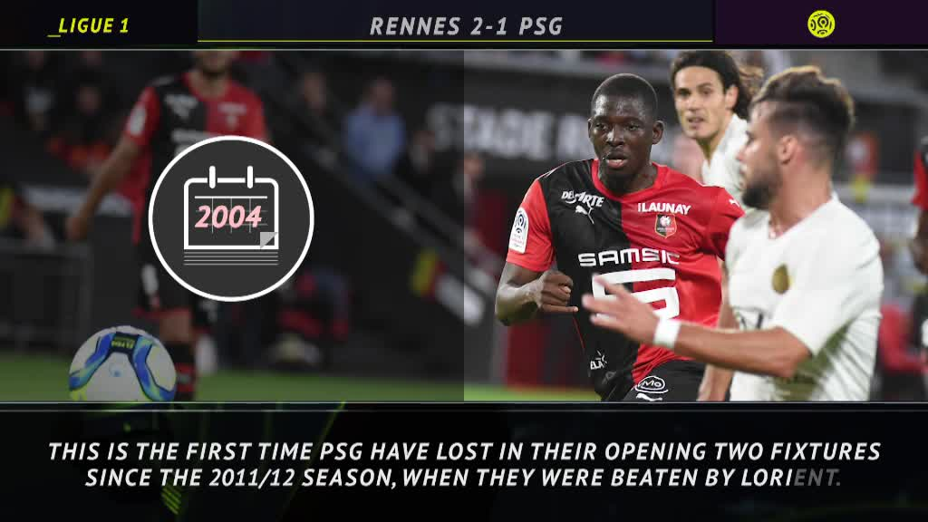 Ligue 1_ Five Things_ PSG's rare early defeat