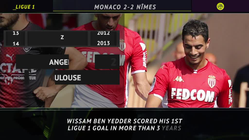5 Things - Supersub Choupo-Moting