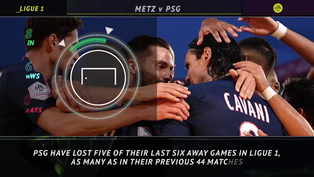 5 Things - PSG shaky away from home
