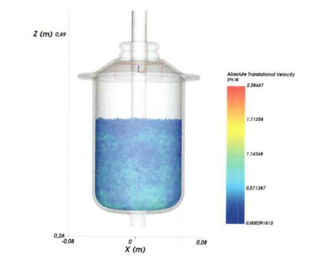 立式攪拌介質研磨機中研磨介質的平移速度