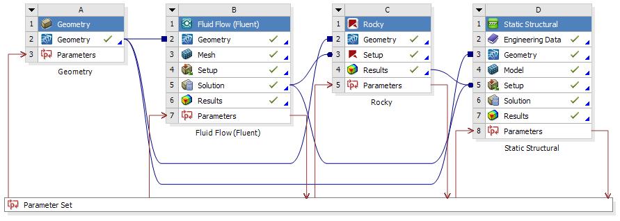 ESSS Releases Rocky DEM Version 4 2 Software - Rocky DEM
