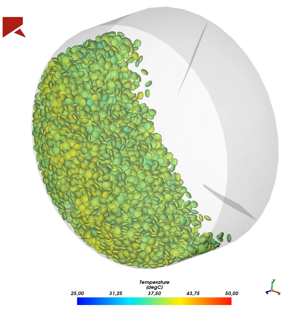 Figure 2: Tablet coating simulation the DEM-CFD coupling using custom tablet shapes.