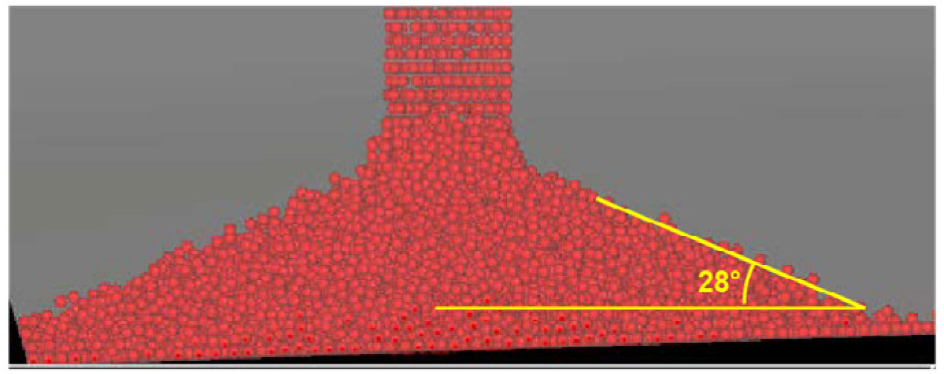 Example of simulation of the angle of repose test in double-hatch hold ships using DEM