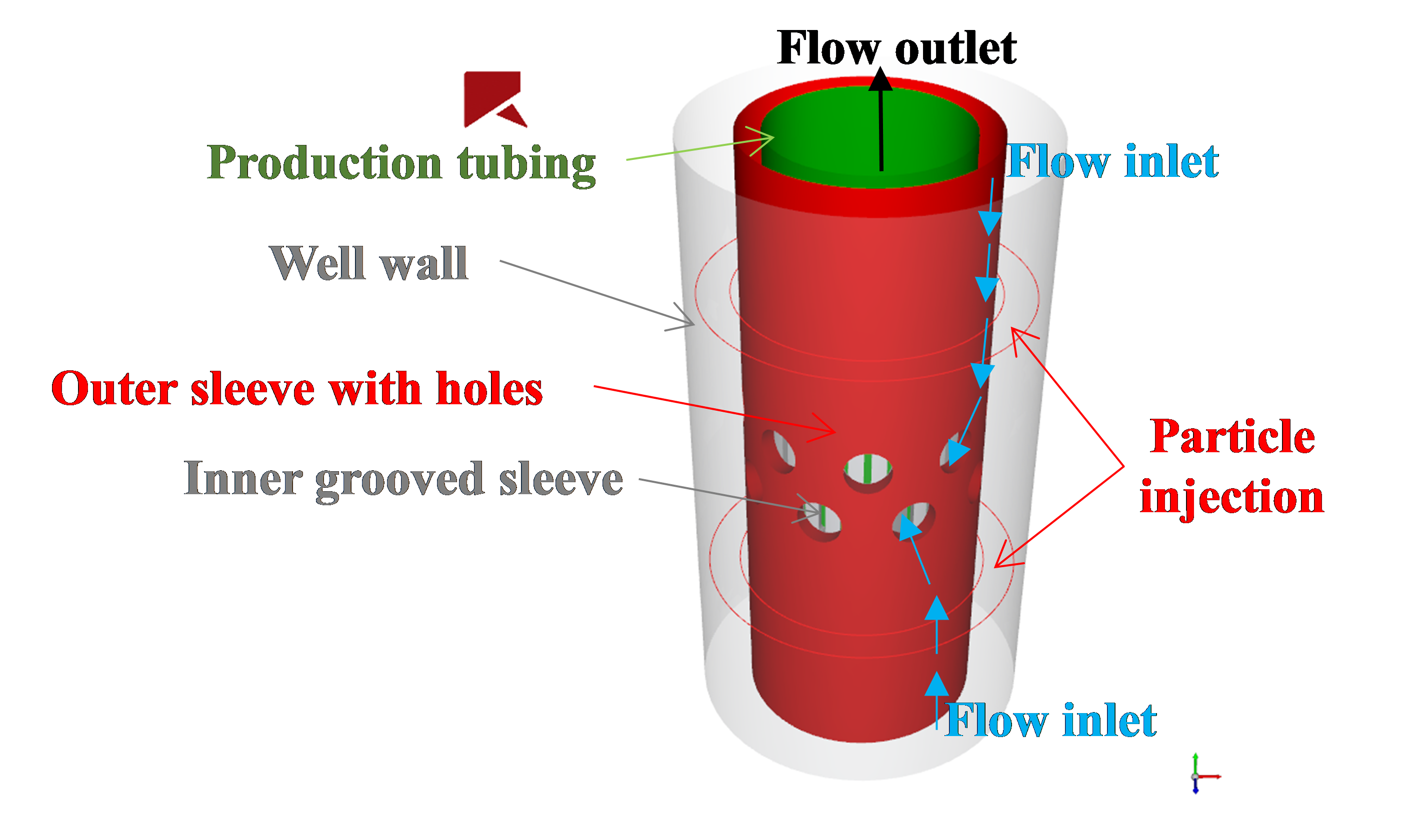 Isometric view of the sliding sleeve valve assembly.