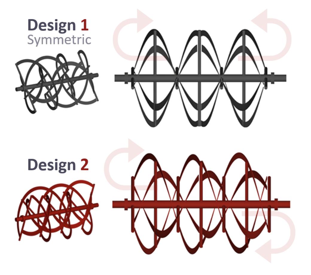 ribbon mixing designs