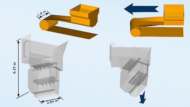 Illustration of the inlet chute with main dimensions (left) and direction of the material flow (right).