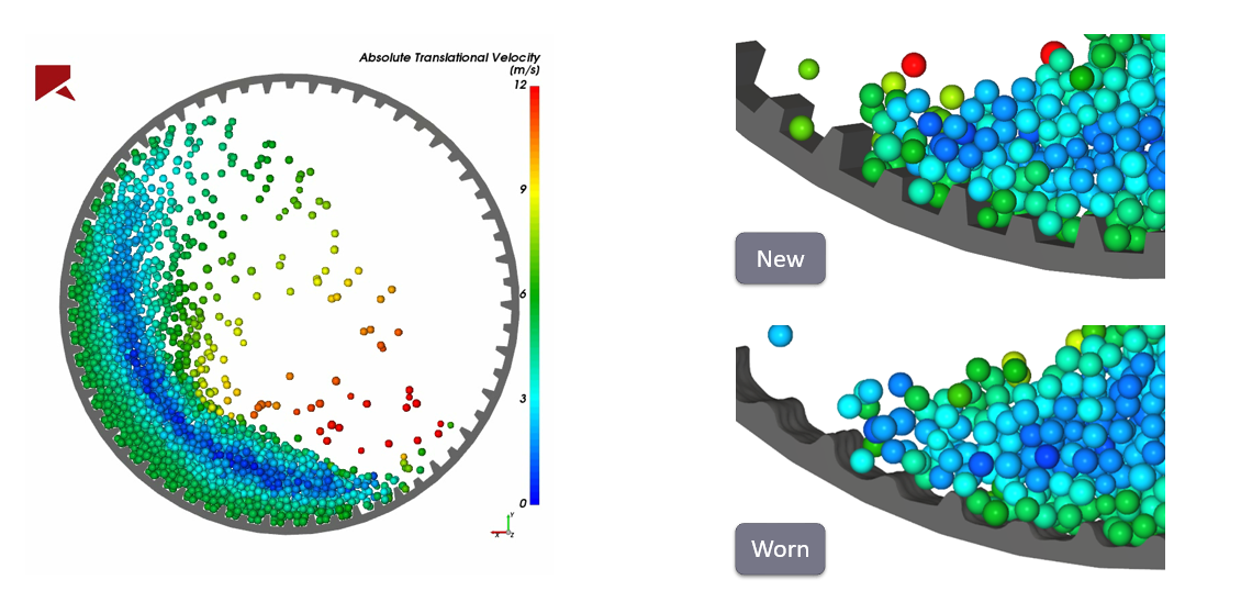 Figure 4. Design of experiments within Ansys Workbench to generate a response surface and assess the impact of geometry and process changes.