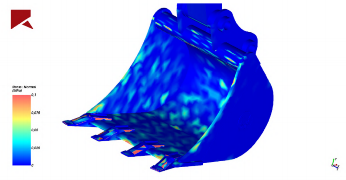 Particle action on excavator bucket under normal stress