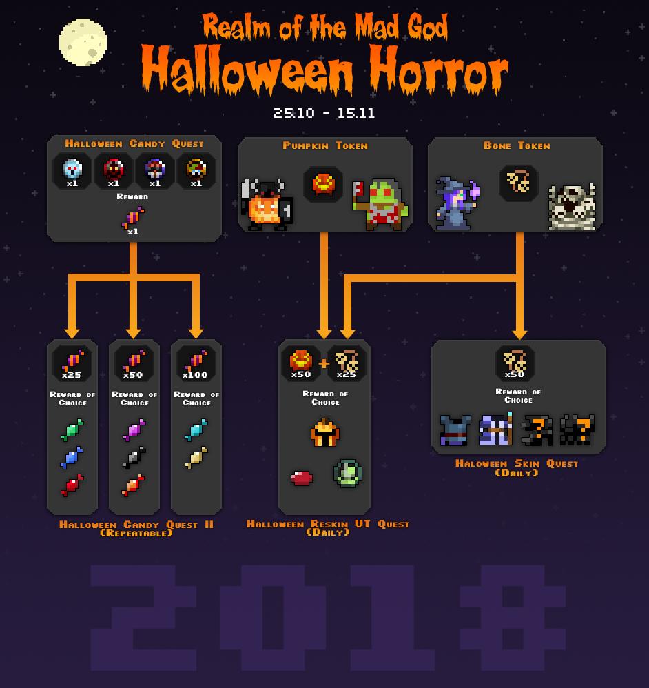 Rotmg Halloween Event 2020 Patch X.31.0.0   Halloween Horror : RotMG
