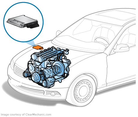 How to Tell if Your Car's Engine Control Unit is Bad