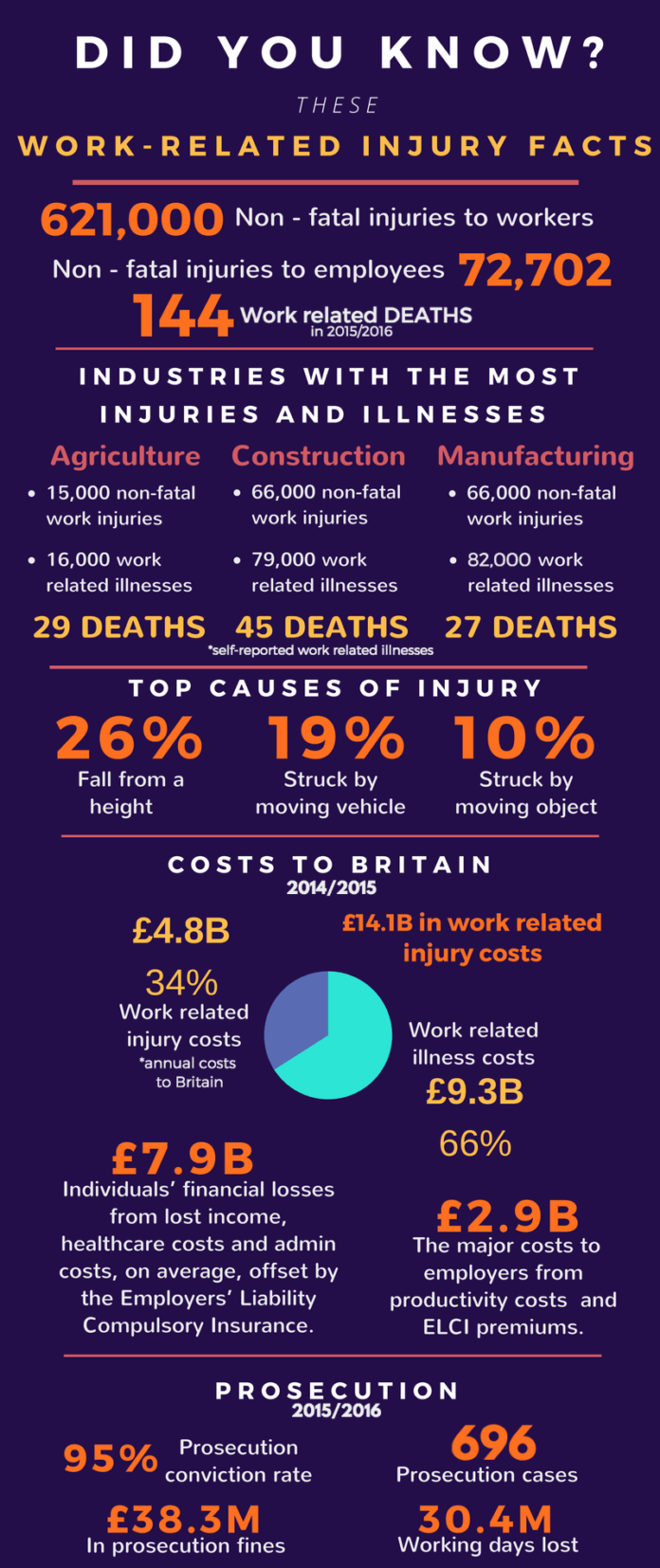 work-related-injuries-attorney