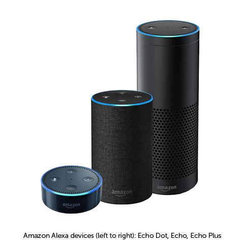 Amazon Alexa Device Family