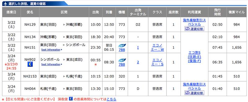 往路(東京→沖縄→東京→シンガポール)→復路(シンガポール→東京→千歳など→東京)