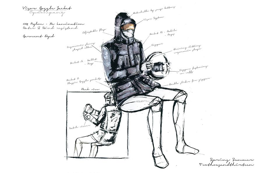 Goggle jacket drawing
