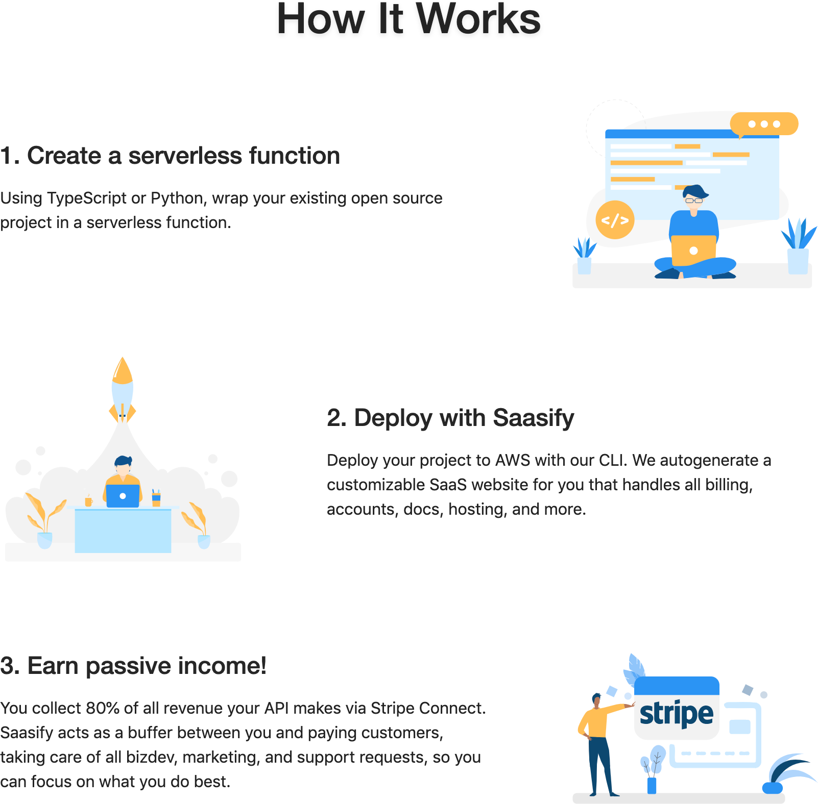 How Saasify Works