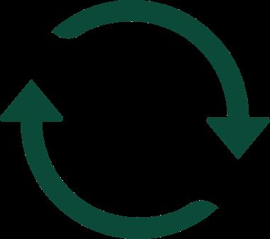 Illustration av cirkulär ekonomi
