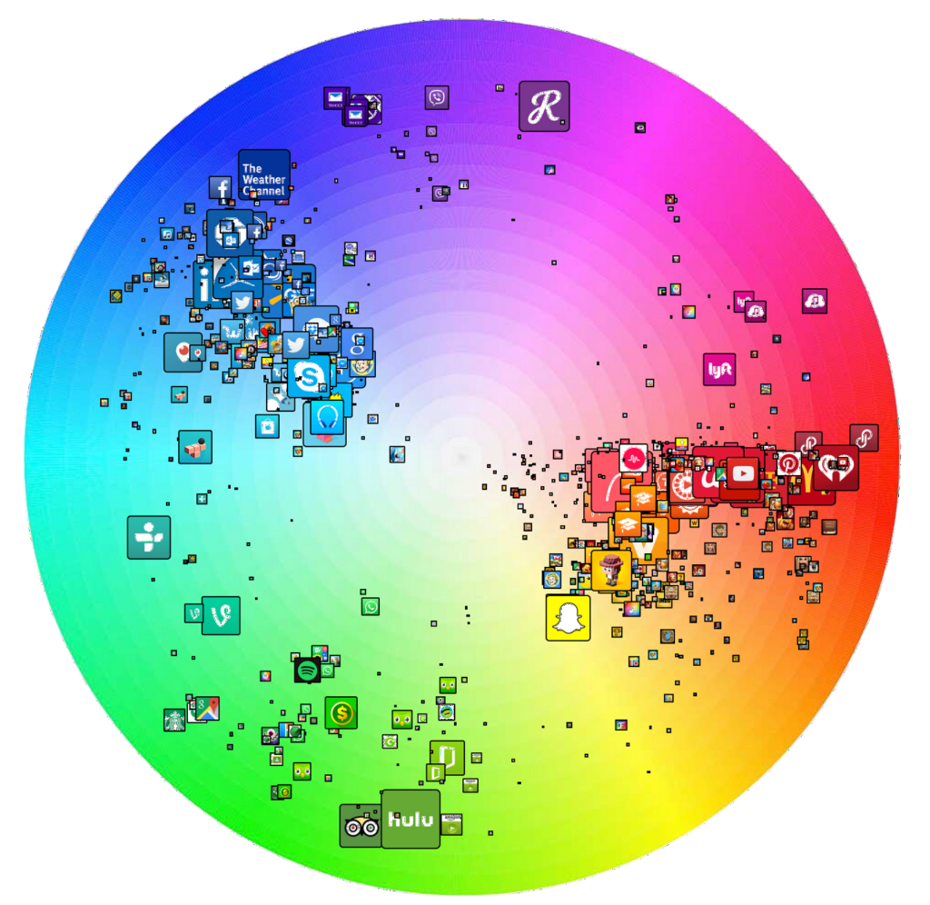 App Icon Colour Chart