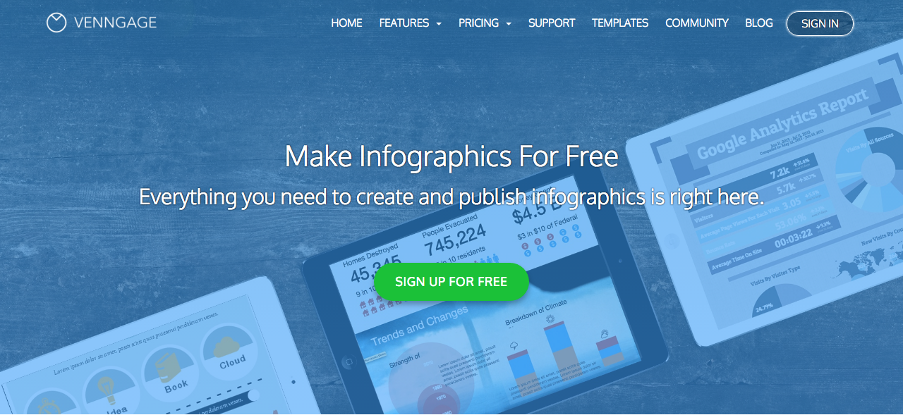 Make Infographics for Free