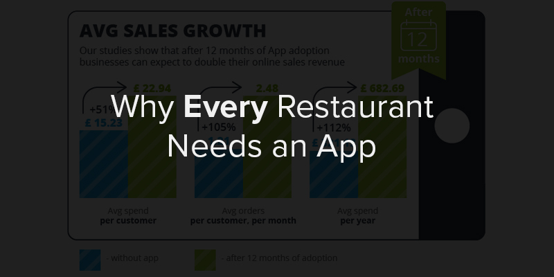 Infographic: Why Every Restaurant Needs an App
