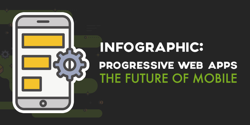 Infographic: Progressive Web Apps. The Future of Mobile.
