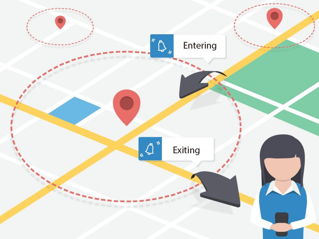 Geofencing Diagram