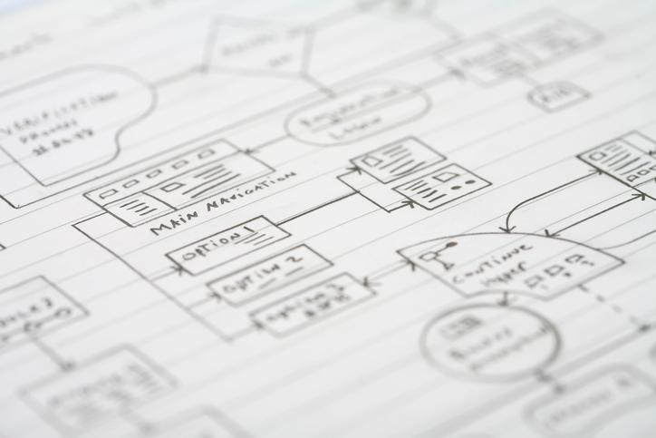 wireframing progressive web apps