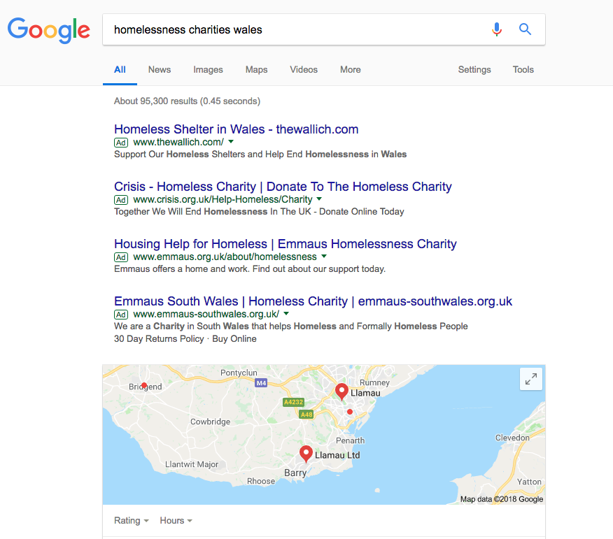 Charity Marketing SERP