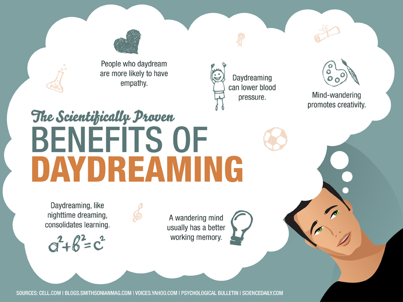 Benefits of Daydreaming for App Ideas