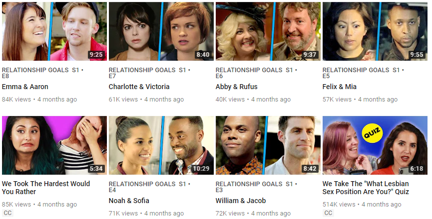 Buzzfeed Violet YouTube Thumbnails