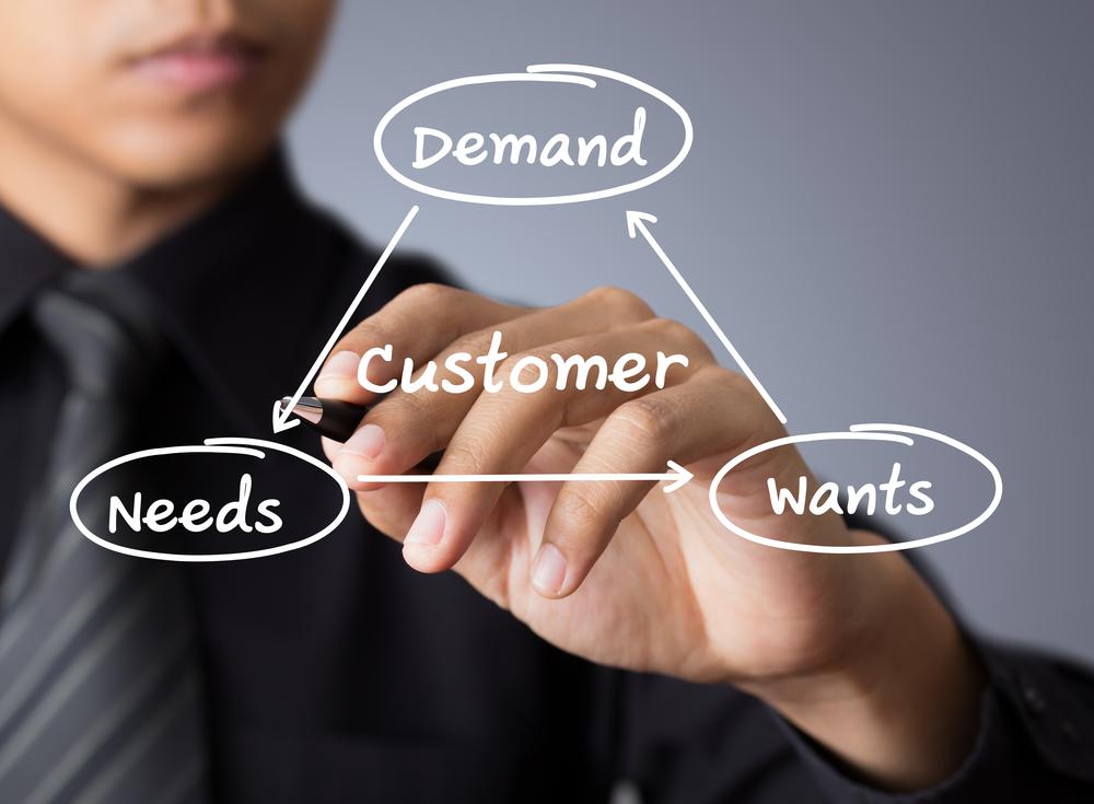 Customer Needs, Wants and Demands